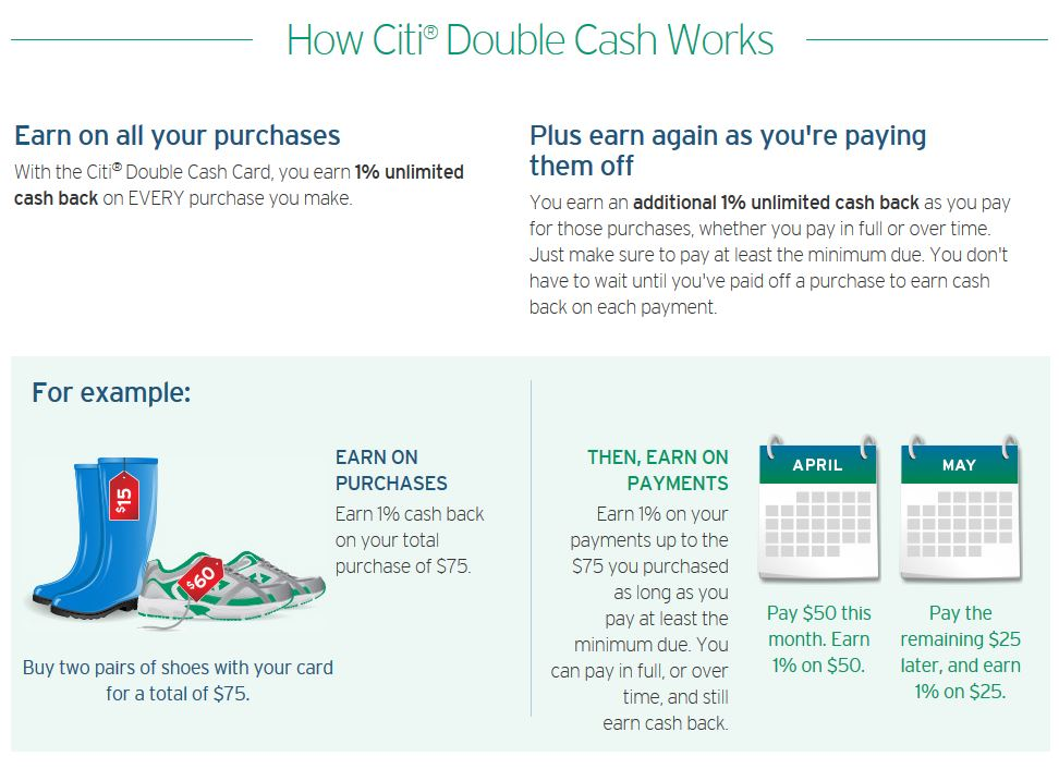 citi double cash back credit card landing page 03
