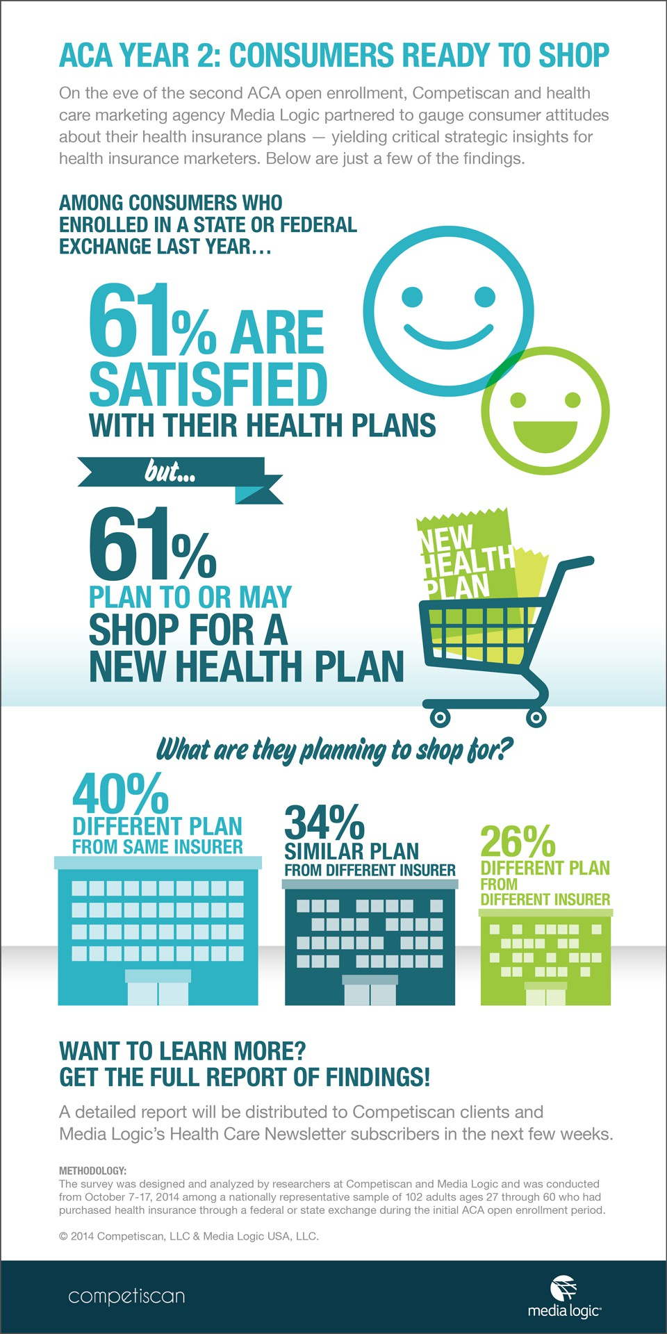 Preview of new data on shopping intentions of healthcare consumers during 2015 open enrollment