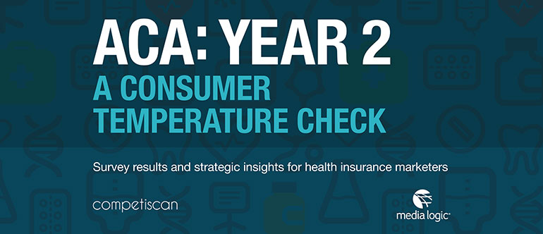 ACA consumer survey regarding open enrollment
