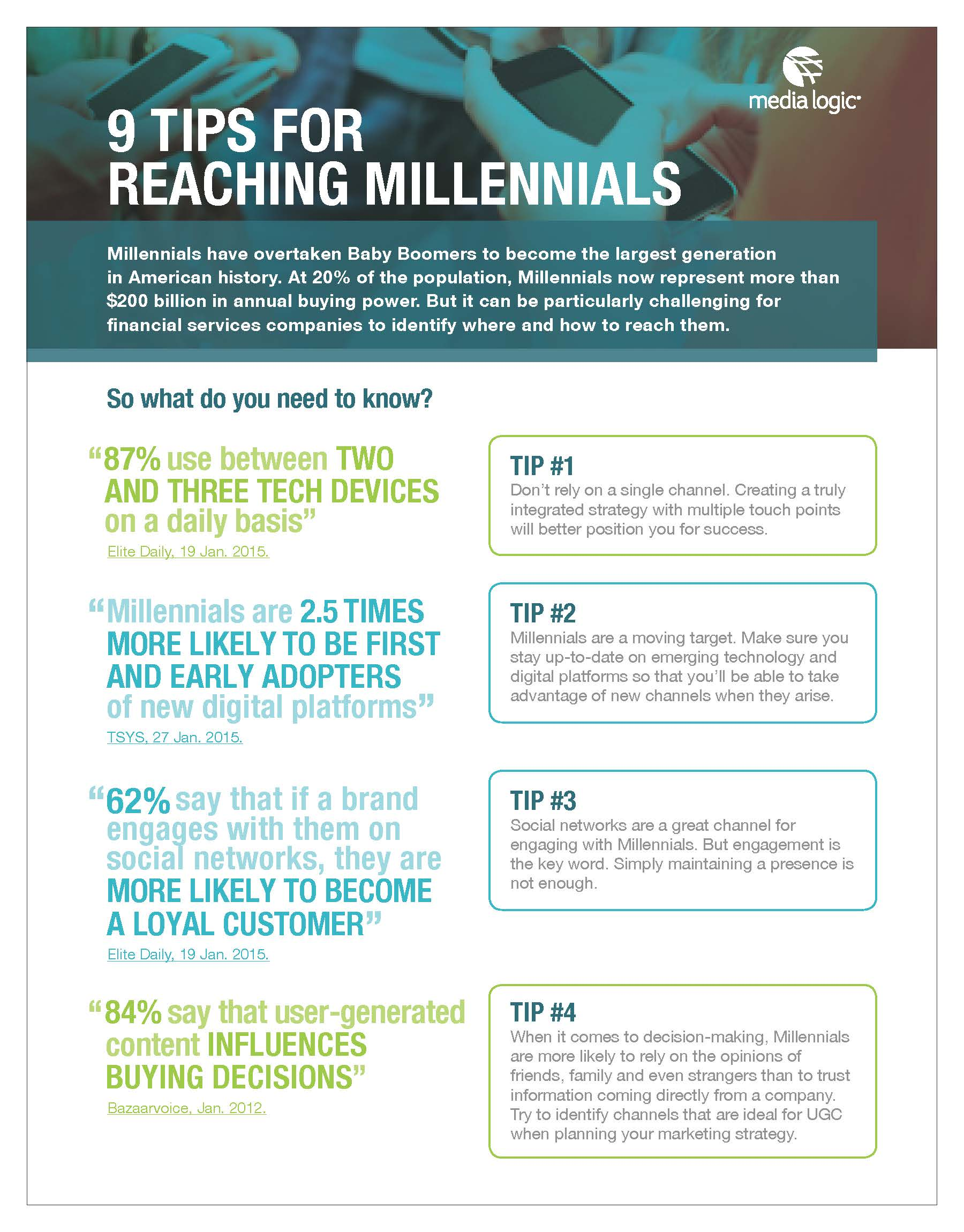 PDF Tip Sheet: Choosing the right financial services marketing channels to reach Millennials
