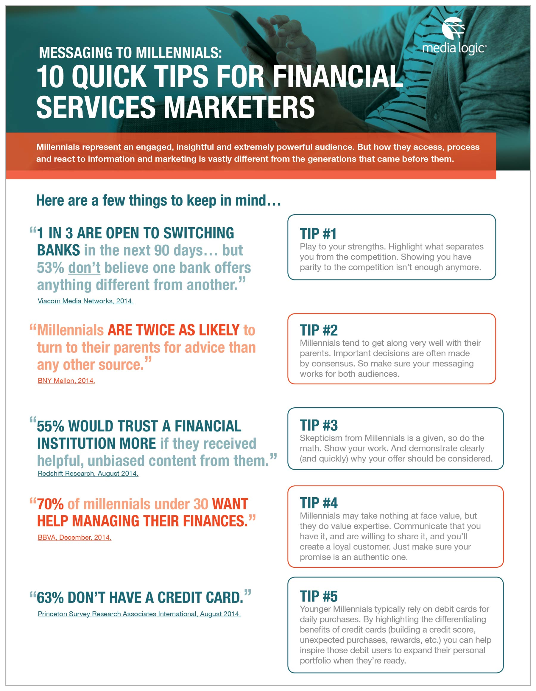 PDF Tip sheet for financial services marketers: The right messaging for Millennials
