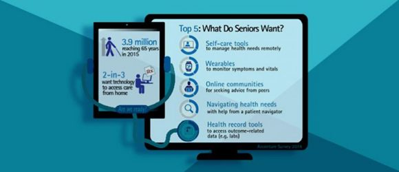 seniors want to use digital health tools in management of their healthcare