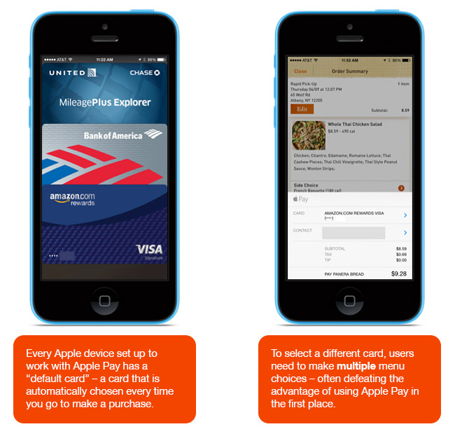 How default card option works in Apple Pay
