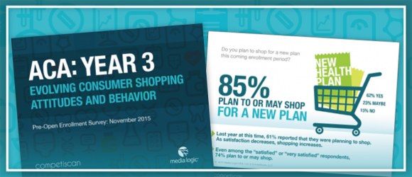 Consumer survey reveals new data for healthcare marketing around ACA / open enrollment