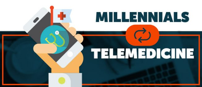 Why Telemedicine and Millennials are Key to Each Other's Health