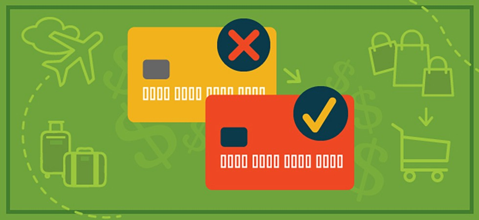 Marketing tactics for matching consumers with right credit card