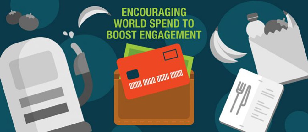 Boost co-brand credit card engagement by encouraging world spend