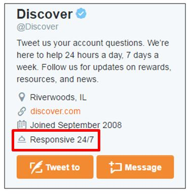Discover publishes 24/7 customer service hours on Twitter