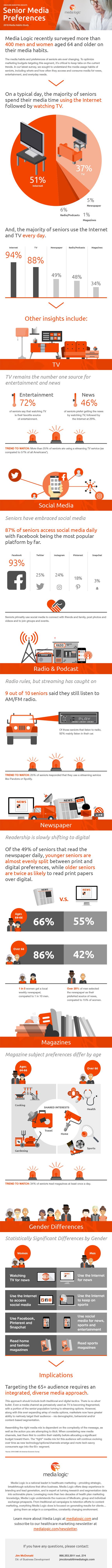 senior media habits