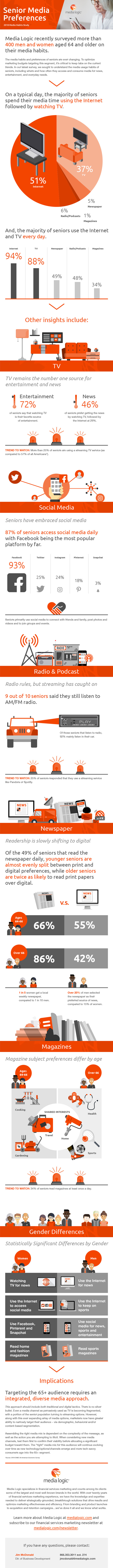 2018 Senior Media Habits Infographic