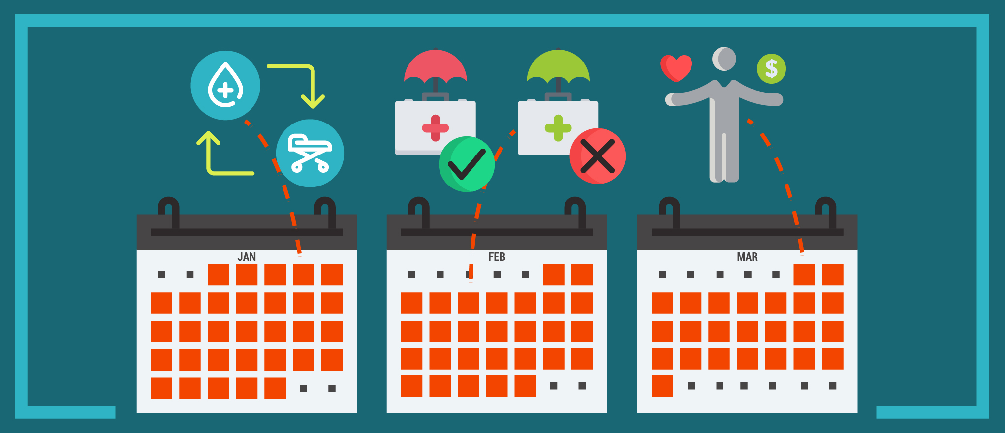 Making the Most of Medicare's Open Enrollment Period (OEP)