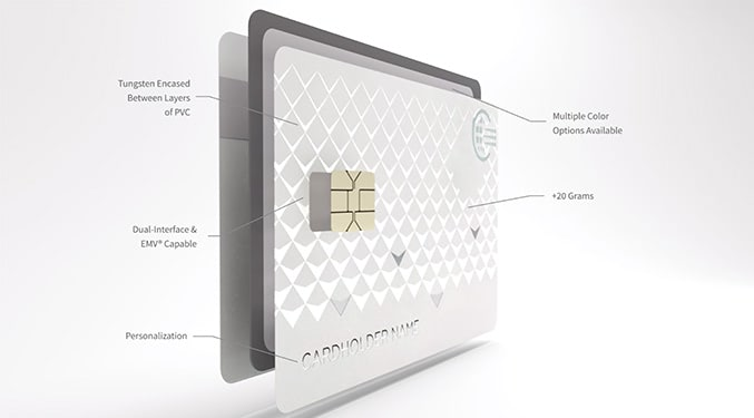 Exploded view of credit card with callouts.